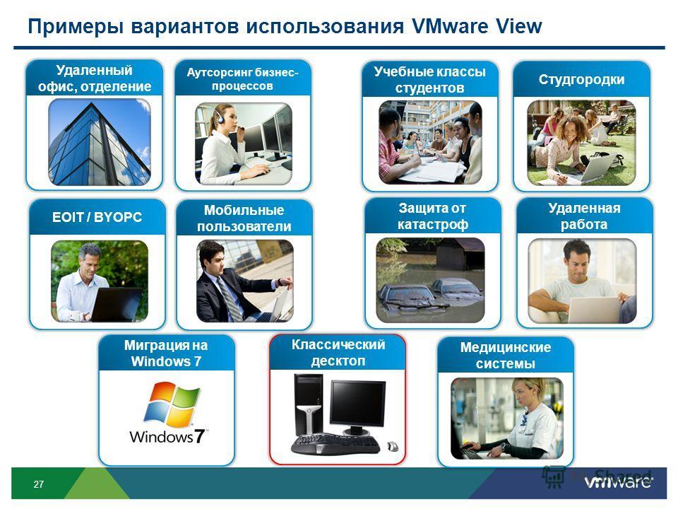 27 Примеры вариантов использования VMware View Миграция на Windows 7 EOIT / BYOPC Удаленный офис, отделение Аутсорсинг бизнес- процессов Учебные классы студентов Мобильные пользователи Студгородки Защита от катастроф Удаленная работа Медицинские сист