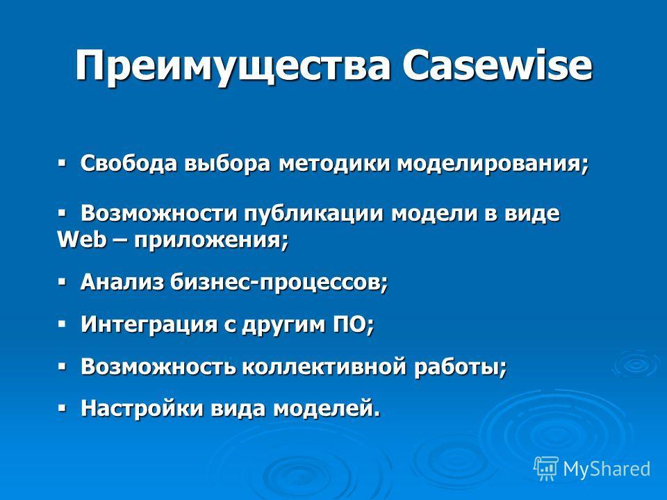 Преимущества Casewise Свобода выбора методики моделирования; Свобода выбора методики моделирования; Возможности публикации модели в виде Возможности публикации модели в виде Web – приложения; Анализ бизнес-процессов; Анализ бизнес-процессов; Интеграц