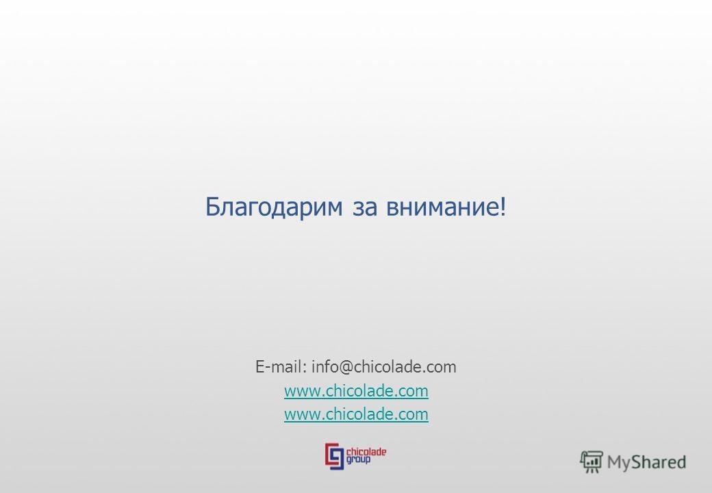 Благодарим за внимание! E-mail: info@chicolade.com www.chicolade.com