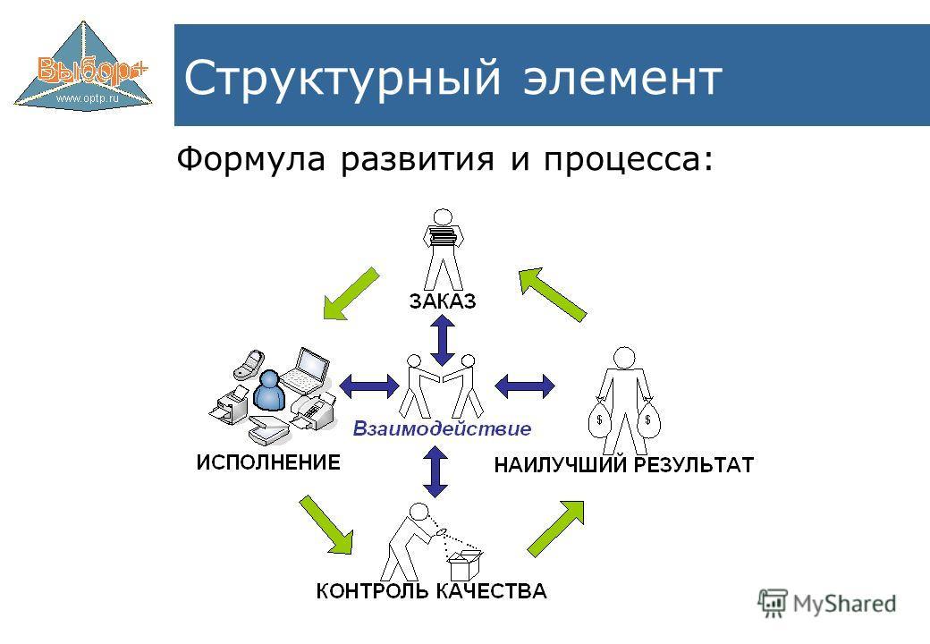 Формула развития и процесса: Структурный элемент