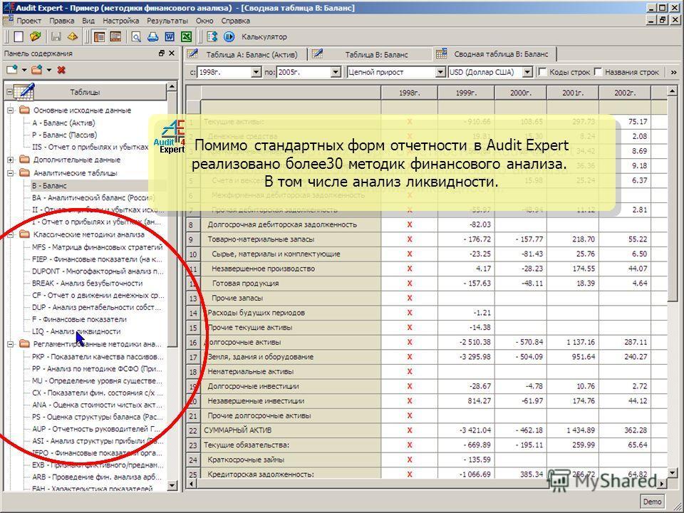 Помимо стандартных форм отчетности в Audit Expert реализовано более30 методик финансового анализа. В том числе анализ ликвидности. Помимо стандартных форм отчетности в Audit Expert реализовано более30 методик финансового анализа. В том числе анализ л
