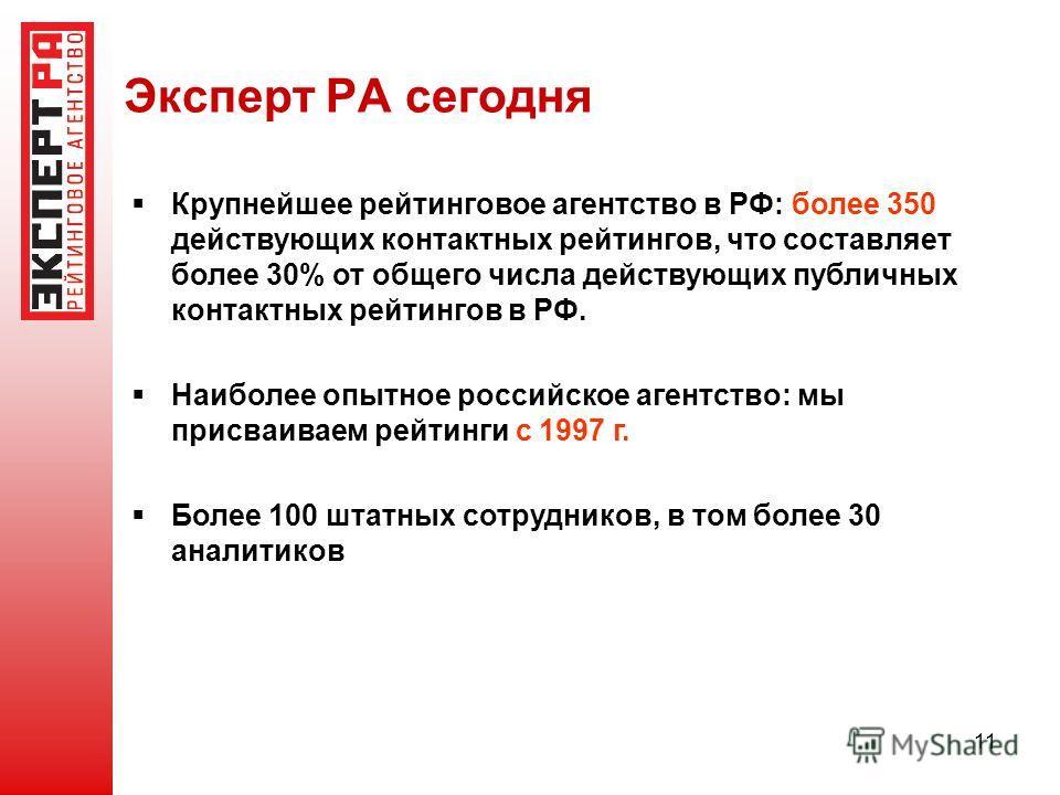 11 Эксперт РА сегодня Крупнейшее рейтинговое агентство в РФ: более 350 действующих контактных рейтингов, что составляет более 30% от общего числа действующих публичных контактных рейтингов в РФ. Наиболее опытное российское агентство: мы присваиваем р