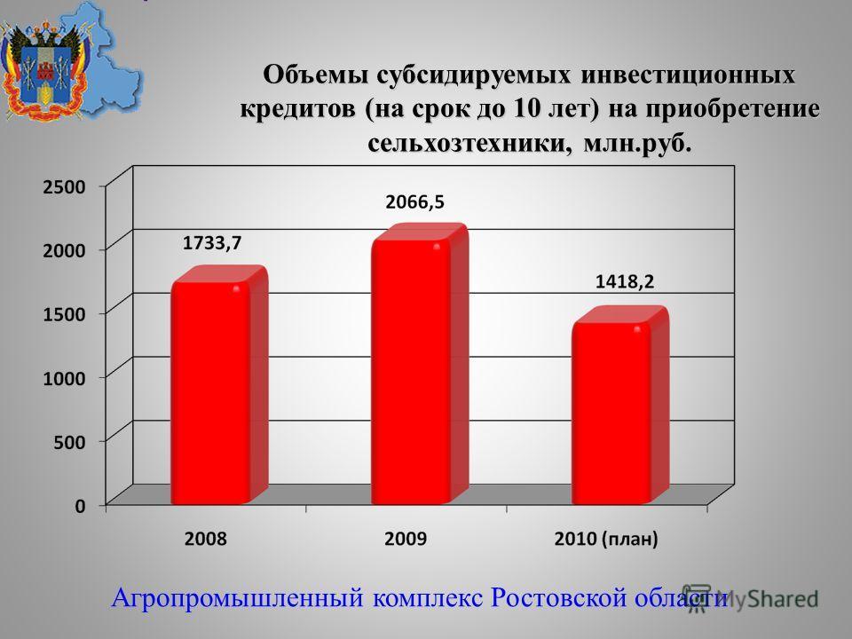 Объемы субсидируемых инвестиционных кредитов (на срок до 10 лет) на приобретение сельхозтехники, млн.руб. Агропромышленный комплекс Ростовской области