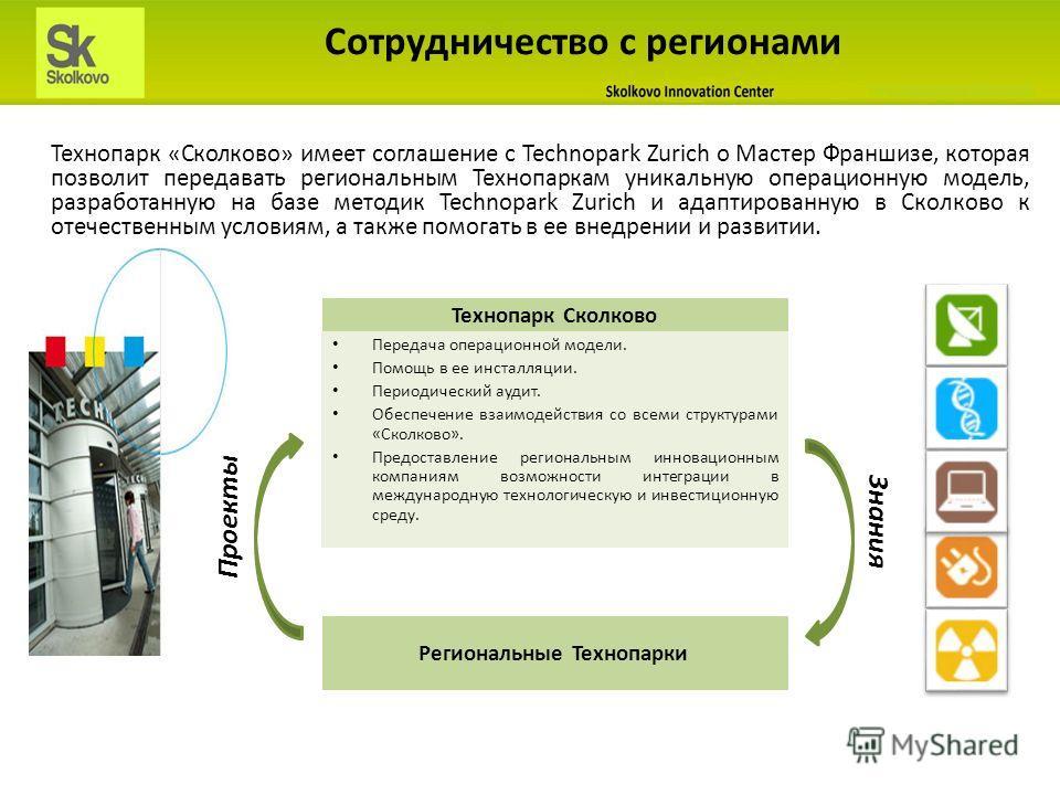 Сотрудничество с регионами Технопарк «Сколково» имеет соглашение с Technopark Zurich о Мастер Франшизе, которая позволит передавать региональным Технопаркам уникальную операционную модель, разработанную на базе методик Technopark Zurich и адаптирован