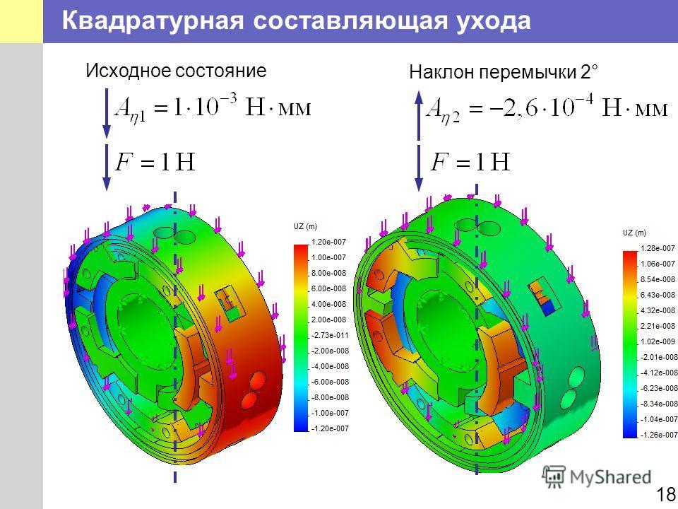 Квадратурная составляющая ухода 18 Исходное состояние Наклон перемычки 2°
