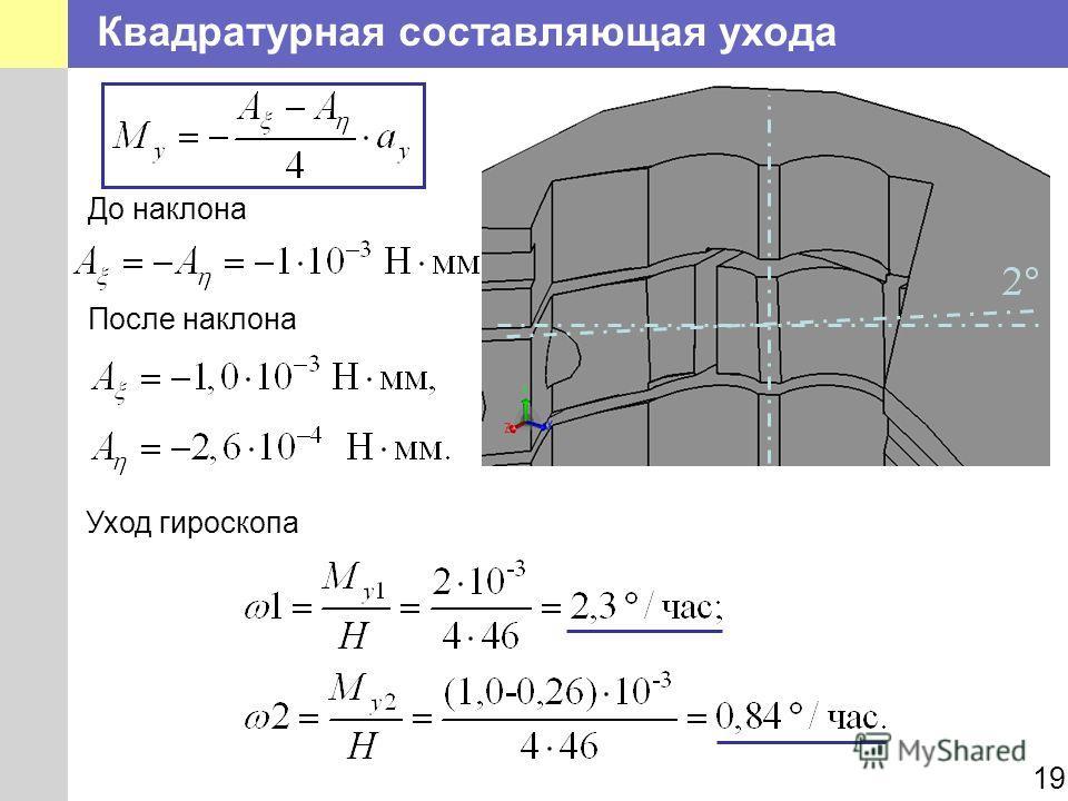 Квадратурная составляющая ухода 19 До наклона После наклона Уход гироскопа