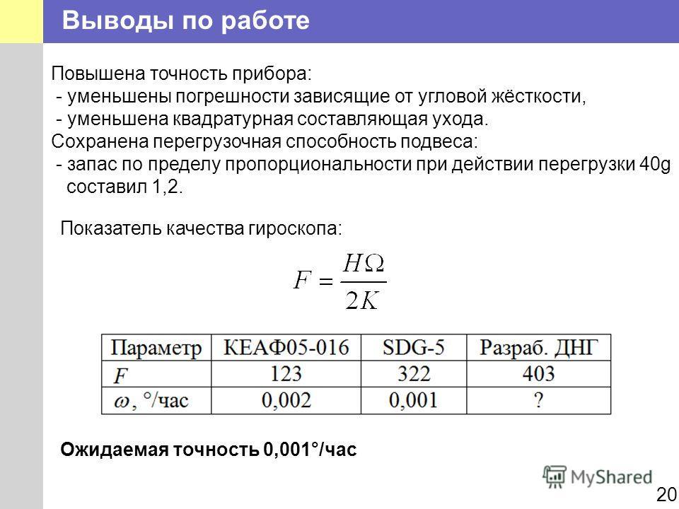 Выводы по работе 20 Ожидаемая точность 0,001°/час Показатель качества гироскопа: Повышена точность прибора: - уменьшены погрешности зависящие от угловой жёсткости, - уменьшена квадратурная составляющая ухода. Сохранена перегрузочная способность подве