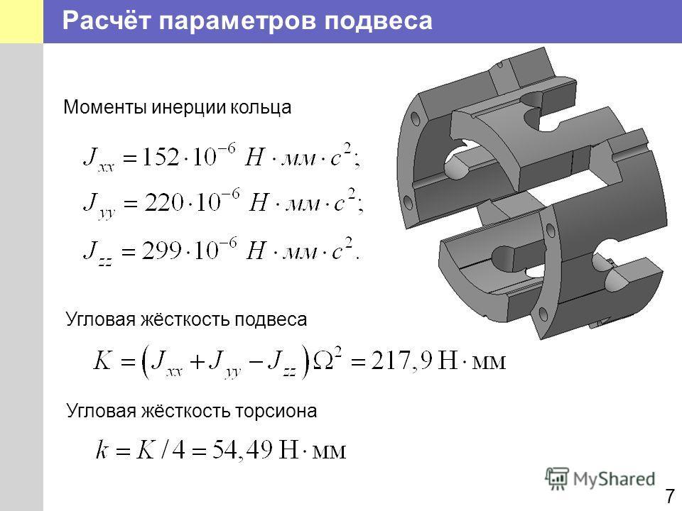 7 Моменты инерции кольца Угловая жёсткость подвеса Угловая жёсткость торсиона