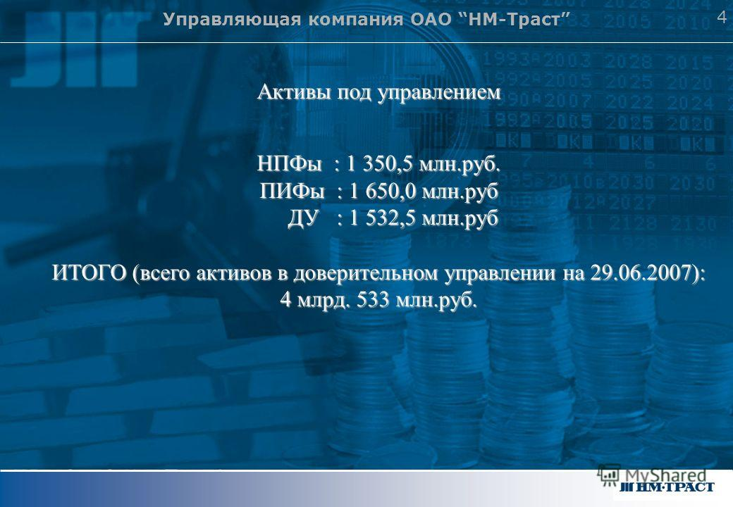 Управляющая компания ОАО НМ-Траст 4 Активы под управлением НПФы : 1 350,5 млн.руб. ПИФы : 1 650,0 млн.руб ДУ : 1 532,5 млн.руб ДУ : 1 532,5 млн.руб ИТОГО (всего активов в доверительном управлении на 29.06.2007): 4 млрд. 533 млн.руб.