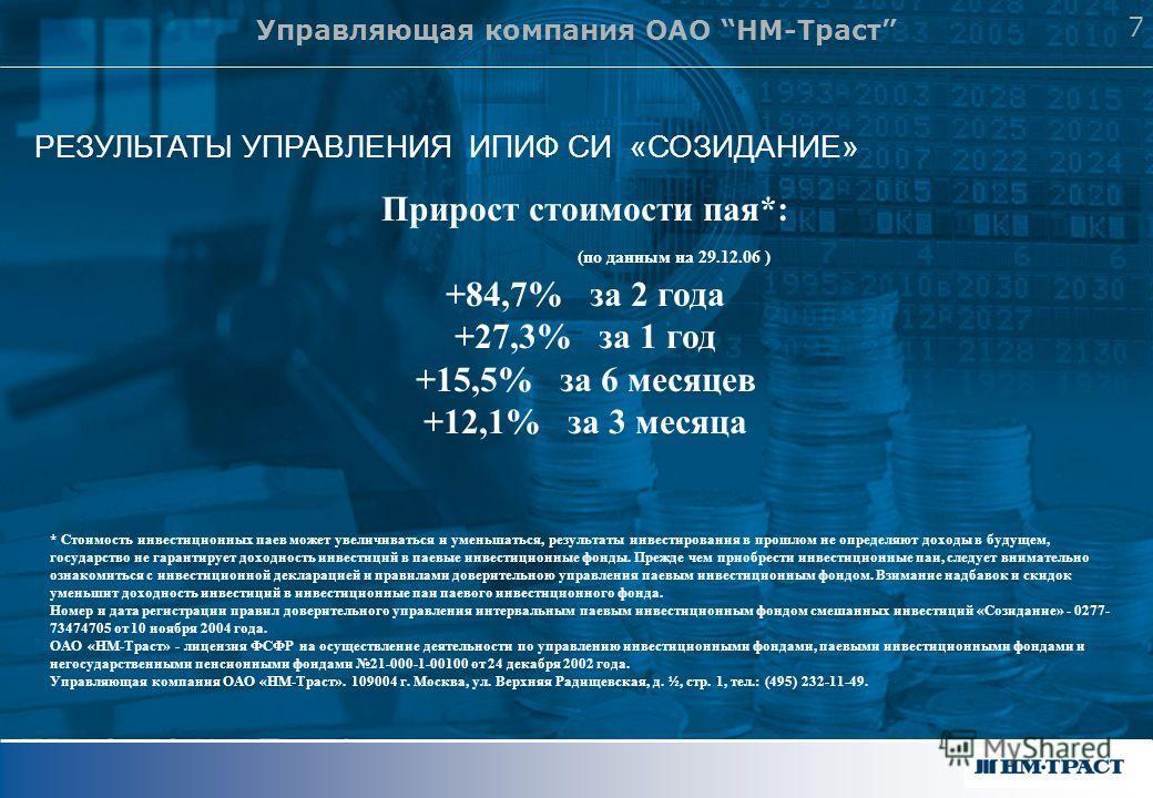 Управляющая компания ОАО НМ-Траст 7 Прирост стоимости пая*: (по данным на 29.12.06 ) +84,7% за 2 года +27,3% за 1 год +15,5% за 6 месяцев +12,1% за 3 месяца * Стоимость инвестиционных паев может увеличиваться и уменьшаться, результаты инвестирования