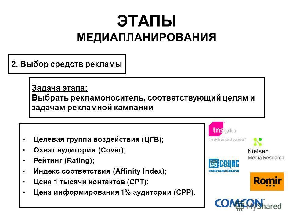 ЭТАПЫ МЕДИАПЛАНИРОВАНИЯ 2. Выбор средств рекламы Задача этапа: Выбрать рекламоноситель, соответствующий целям и задачам рекламной кампании Целевая группа воздействия (ЦГВ); Охват аудитории (Cover); Рейтинг (Rating); Индекс соответствия (Affinity Inde