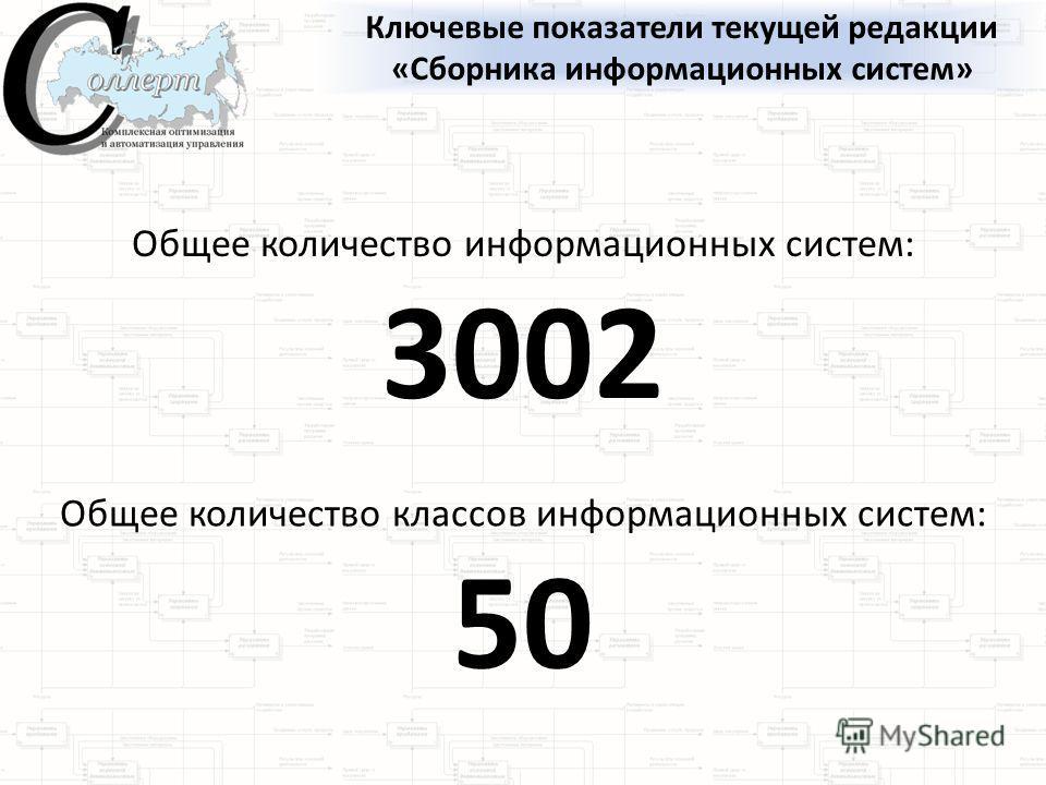 Ключевые показатели текущей редакции «Сборника информационных систем» Общее количество информационных систем: 3002 Общее количество классов информационных систем: 50