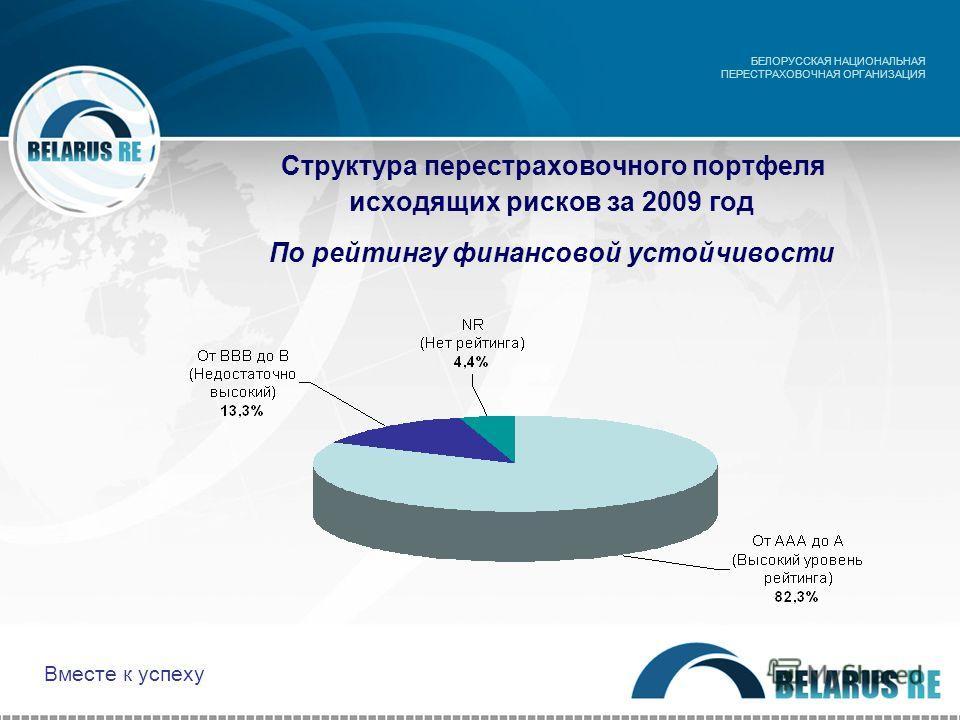 Структура перестраховочного портфеля исходящих рисков за 2009 год По рейтингу финансовой устойчивости БЕЛОРУССКАЯ НАЦИОНАЛЬНАЯ ПЕРЕСТРАХОВОЧНАЯ ОРГАНИЗАЦИЯ Вместе к успеху