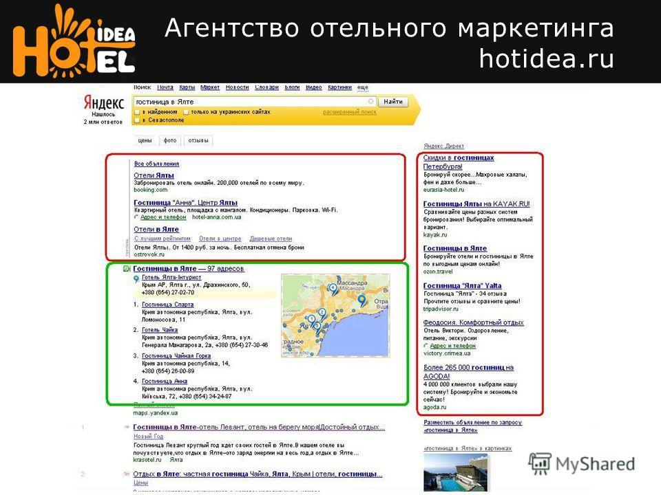 Агентство отельного маркетинга hotidea.ru