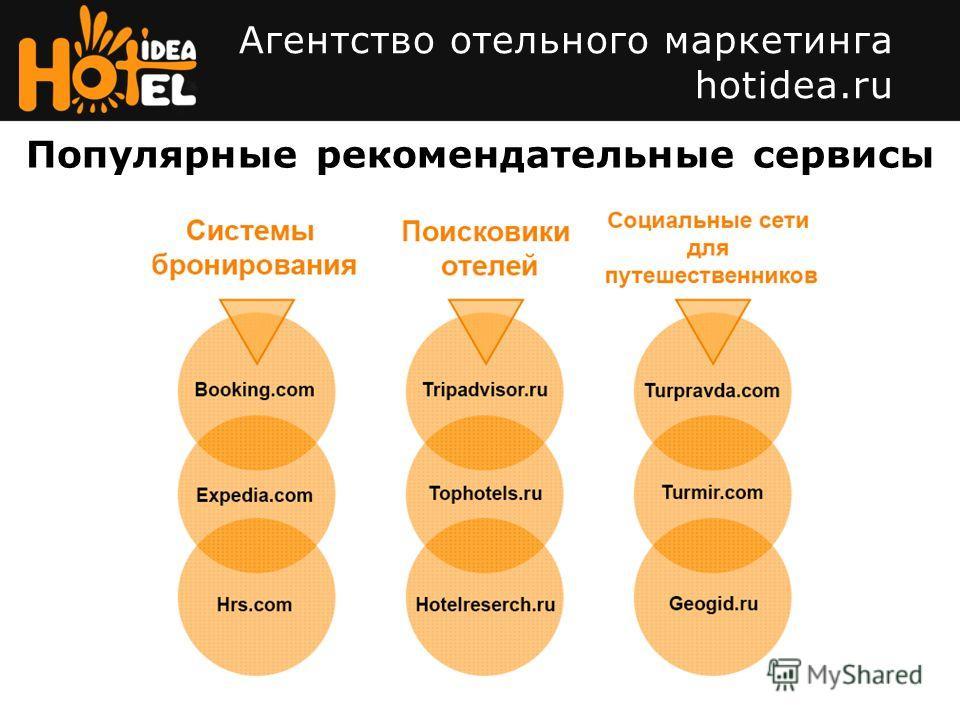 Популярные рекомендательные сервисы