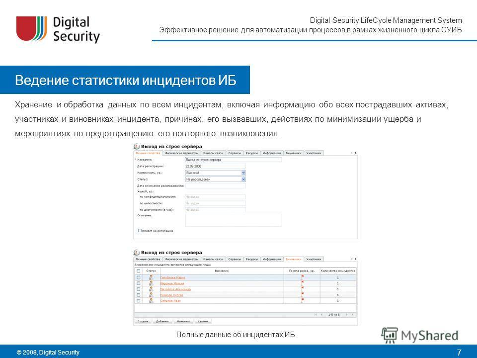 7 Digital Security LifeCycle Management System Эффективное решение для автоматизации процессов в рамках жизненного цикла СУИБ © 2008, Digital Security Ведение статистики инцидентов ИБ Хранение и обработка данных по всем инцидентам, включая информацию