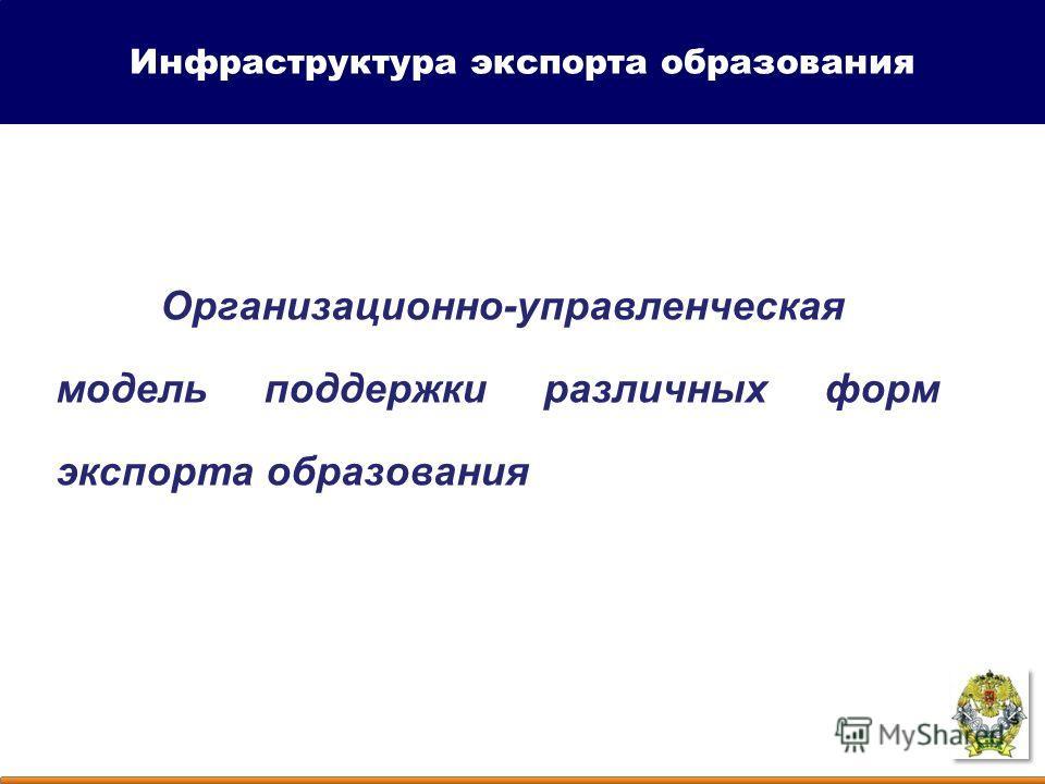 Организационно-управленческая модель поддержки различных форм экспорта образования Инфраструктура экспорта образования