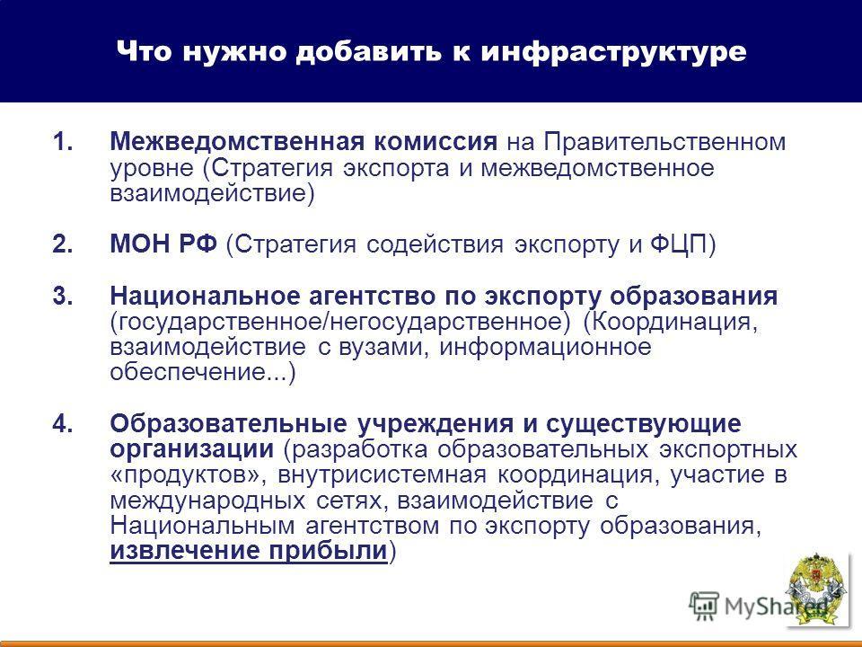 Что нужно добавить к инфраструктуре 1.Межведомственная комиссия на Правительственном уровне (Стратегия экспорта и межведомственное взаимодействие) 2.МОН РФ (Стратегия содействия экспорту и ФЦП) 3.Национальное агентство по экспорту образования (госуда