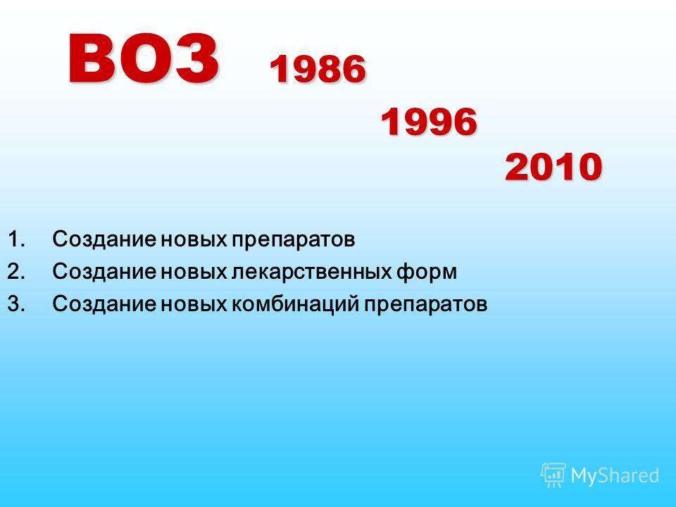 ВОЗ 1986 1996 2010 1.Создание новых препаратов 2.Создание новых лекарственных форм 3.Создание новых комбинаций препаратов