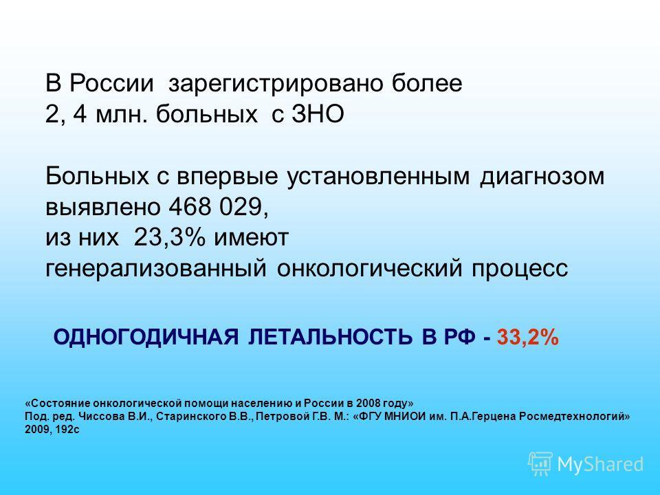 В России зарегистрировано более 2, 4 млн. больных с ЗНО Больных с впервые установленным диагнозом выявлено 468 029, из них 23,3% имеют генерализованный онкологический процесс «Состояние онкологической помощи населению и России в 2008 году» Под. ред.