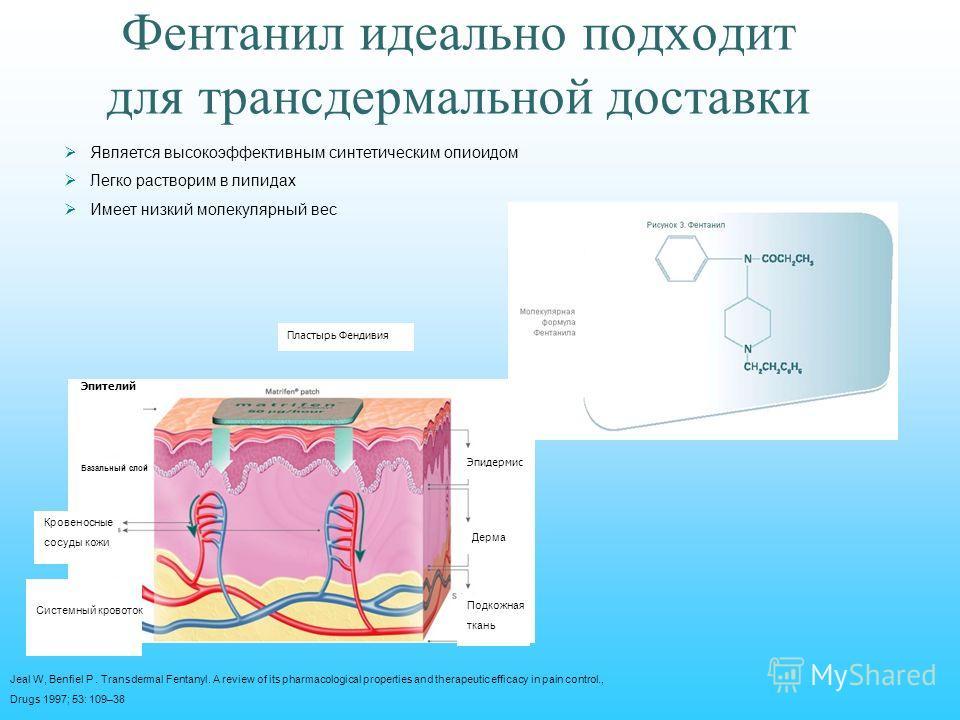 Фентанил идеально подходит для трансдермальной доставки Является высокоэффективным синтетическим опиоидом Легко растворим в липидах Имеет низкий молекулярный вес Пластырь Фендивия Эпителий Jeal W, Benfiel P. Transdermal Fentanyl. A review of its phar