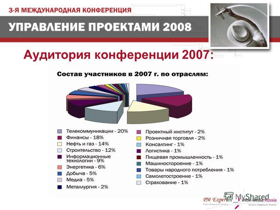 Аудитория конференции 2007: