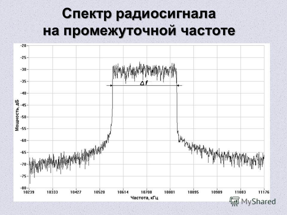 Спектр радиосигнала на промежуточной частоте