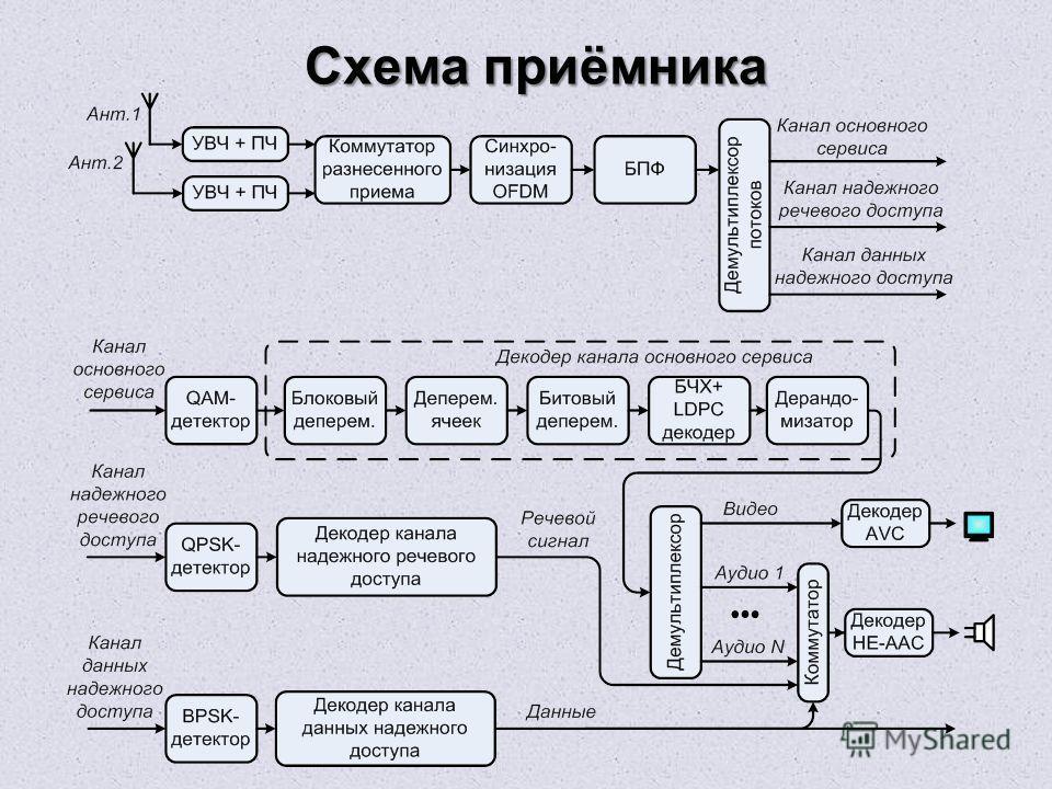 Схема приёмника