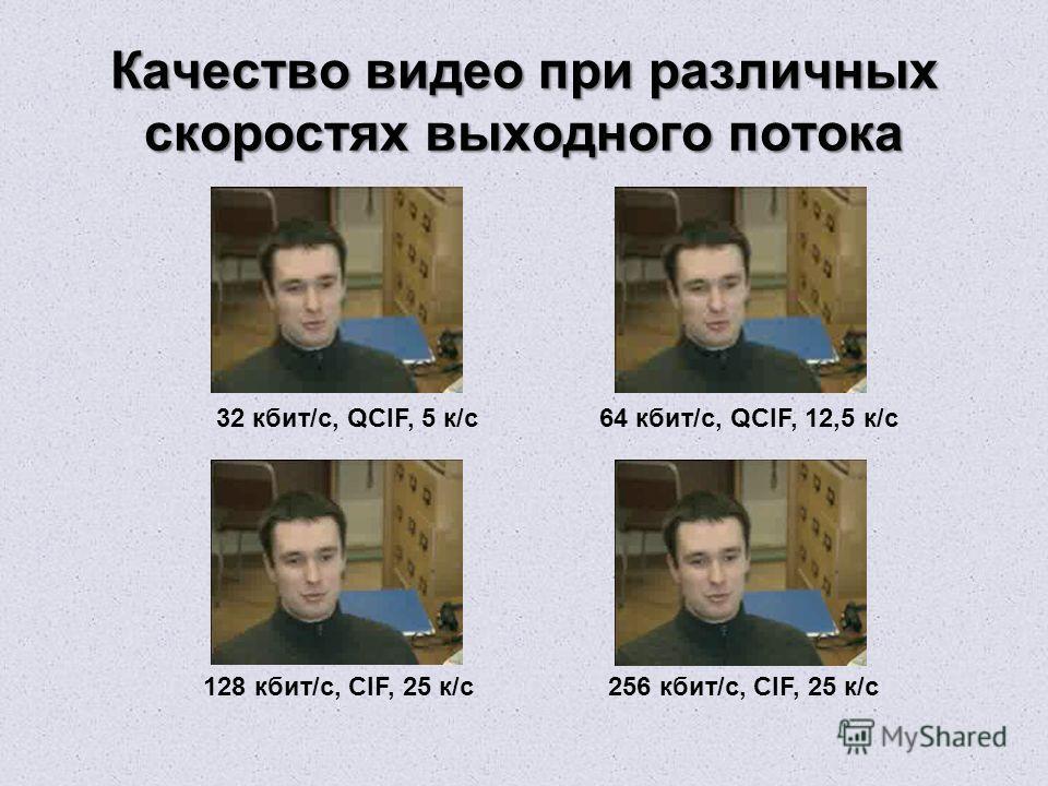 32 кбит/с, QCIF, 5 к/с64 кбит/с, QCIF, 12,5 к/с 128 кбит/с, CIF, 25 к/с256 кбит/с, CIF, 25 к/с Качество видео при различных скоростях выходного потока
