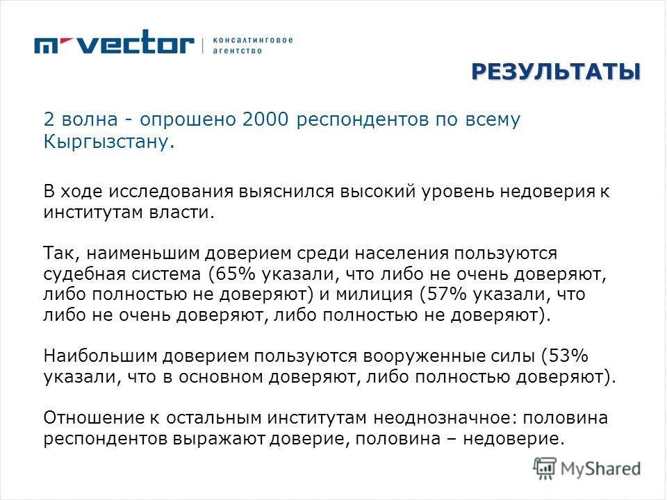 РЕЗУЛЬТАТЫ 2 волна - опрошено 2000 респондентов по всему Кыргызстану. В ходе исследования выяснился высокий уровень недоверия к институтам власти. Так, наименьшим доверием среди населения пользуются судебная система (65% указали, что либо не очень до