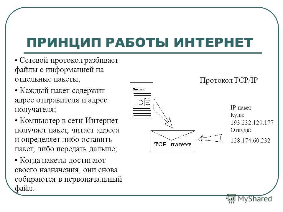 ПРИНЦИП РАБОТЫ ИНТЕРНЕТ Сетевой протокол разбивает файлы с информацией на отдельные пакеты; Каждый пакет содержит адрес отправителя и адрес получателя; Компьютер в сети Интернет получает пакет, читает адреса и определяет либо оставить пакет, либо пер
