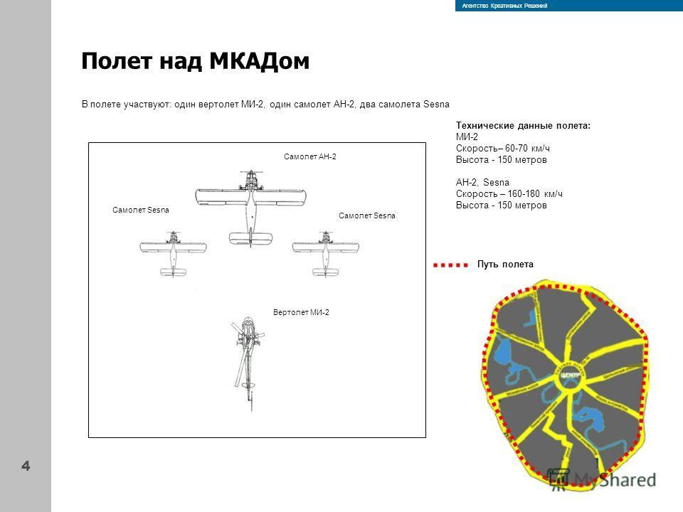 Полет над МКАДом 4 Агентство Креативных Решений В полете участвуют: один вертолет МИ-2, один самолет АН-2, два самолета Sesna Вертолет МИ-2 Самолет АН-2 Самолет Sesna Технические данные полета: МИ-2 Скорость– 60-70 км/ч Высота - 150 метров АН-2, Sesn