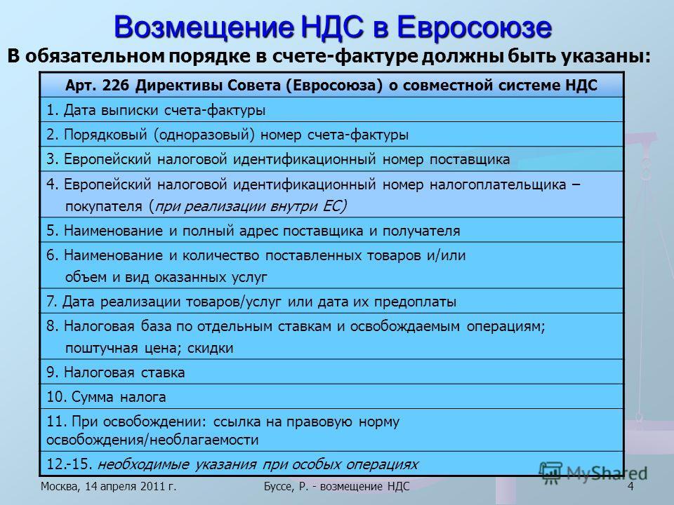Москва, 14 апреля 2011 г.Буссе, Р. - возмещение НДС4 Возмещение НДС в Евросоюзе Арт. 226 Директивы Совета (Евросоюза) о совместной системе НДС 1. Дата выписки счета-фактуры 2. Порядковый (одноразовый) номер счета-фактуры 3. Европейский налоговой иден