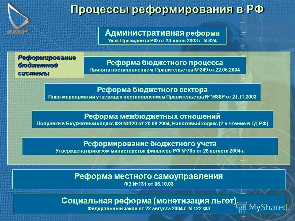 Что такое «электронное правительство»? Это эффективн ая систем а предоставления государственных услуг на основе использования информационных технологий Концепция использования информационных технологий в деятельности федеральных органов государственн