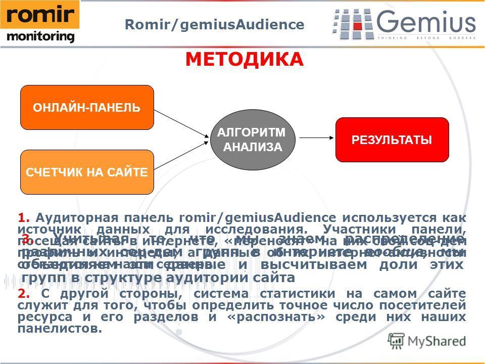1. Аудиторная панель romir/gemiusAudience используется как источник данных для исследования. Участники панели, посещая сайты в интернете, «переносят» на них свой соц-дем профиль и интересы, а данные об их интернет-активности стекаются на наши сервера