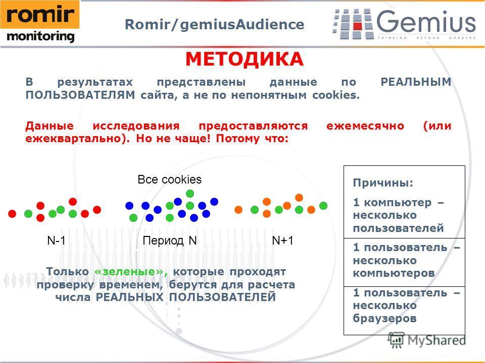 В результатах представлены данные по РЕАЛЬНЫМ ПОЛЬЗОВАТЕЛЯМ сайта, а не по непонятным cookies. Данные исследования предоставляются ежемесячно (или ежеквартально). Но не чаще! Потому что: Romir/gemiusAudience МЕТОДИКА Период NN-1N+1N+1 Все cookies Тол