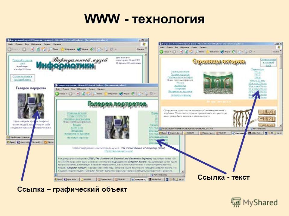 WWW - технология Ссылка – графический объект Ссылка - текст