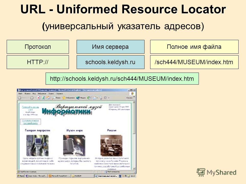 URL - Uniformed Resource Locator URL - Uniformed Resource Locator (универсальный указатель адресов) ПротоколИмя сервераПолное имя файла HTTP://schools.keldysh.ru/sch444/MUSEUM/index.htm http://schools.keldysh.ru/sch444/MUSEUM/index.htm