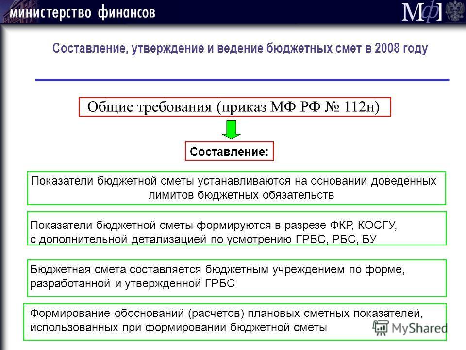 Составление, утверждение и ведение бюджетных смет в 2008 году Показатели бюджетной сметы устанавливаются на основании доведенных лимитов бюджетных обязательств Общие требования (приказ МФ РФ 112н) Составление: Показатели бюджетной сметы формируются в