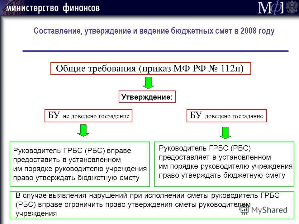 Составление, утверждение и ведение бюджетных смет в 2008 году Общие требования (приказ МФ РФ 112н) Утверждение: БУ не доведено госзадание БУ доведено госзадание Руководитель ГРБС (РБС) предоставляет в установленном им порядке руководителю учреждения