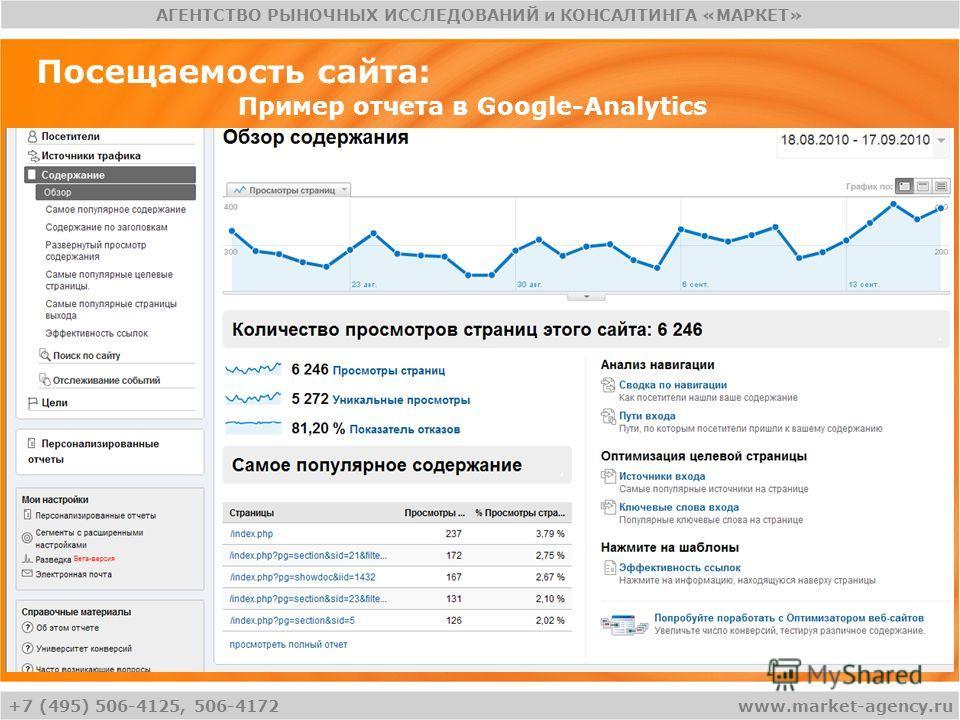 +7 (495) 506-4125, 506-4172 АГЕНТСТВО РЫНОЧНЫХ ИССЛЕДОВАНИЙ и КОНСАЛТИНГА «МАРКЕТ» www.market-agency.ru Посещаемость сайта: Пример отчета в Google-Analytics