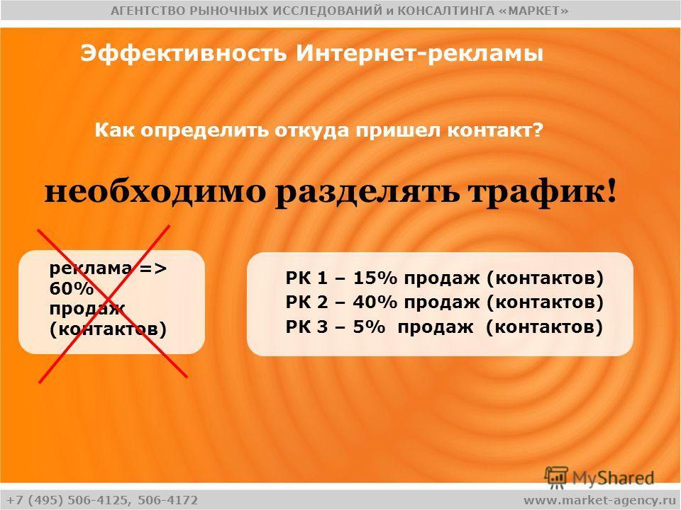 +7 (495) 506-4125, 506-4172 АГЕНТСТВО РЫНОЧНЫХ ИССЛЕДОВАНИЙ и КОНСАЛТИНГА «МАРКЕТ» www.market-agency.ru Эффективность Интернет-рекламы необходимо разделять трафик! реклама => 60% продаж (контактов) Как определить откуда пришел контакт? РК 1 – 15% про