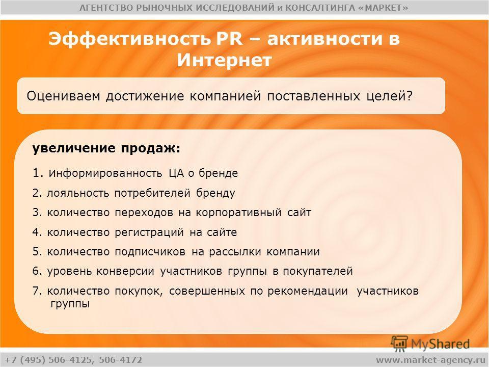 +7 (495) 506-4125, 506-4172 АГЕНТСТВО РЫНОЧНЫХ ИССЛЕДОВАНИЙ и КОНСАЛТИНГА «МАРКЕТ» www.market-agency.ru Эффективность PR – активности в Интернет Оцениваем достижение компанией поставленных целей? увеличение продаж: 1. и нформированность ЦА о бренде 2