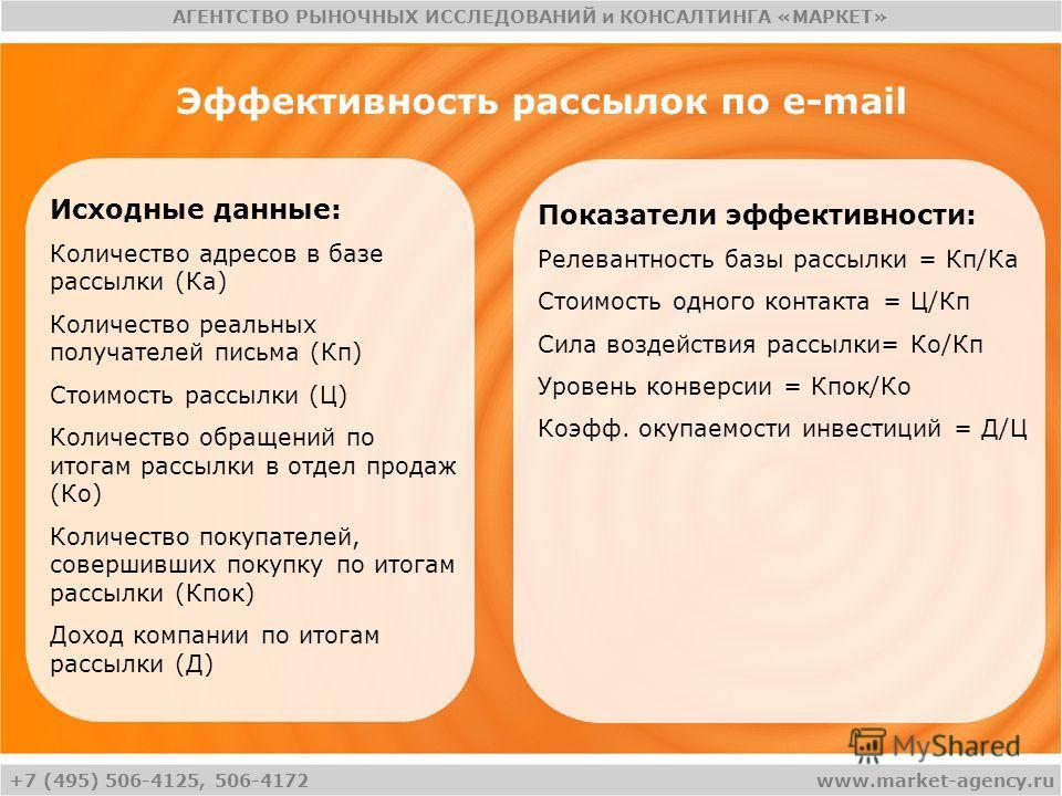 +7 (495) 506-4125, 506-4172 АГЕНТСТВО РЫНОЧНЫХ ИССЛЕДОВАНИЙ и КОНСАЛТИНГА «МАРКЕТ» www.market-agency.ru Эффективность рассылок по e-mail Исходные данные: Количество адресов в базе рассылки (Ка) Количество реальных получателей письма (Кп) Стоимость ра