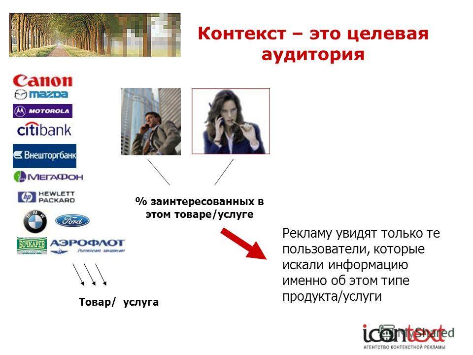 Контекст – это целевая аудитория % заинтересованных в этом товаре/услуге Рекламу увидят только те пользователи, которые искали информацию именно об этом типе продукта/услуги Товар/ услуга