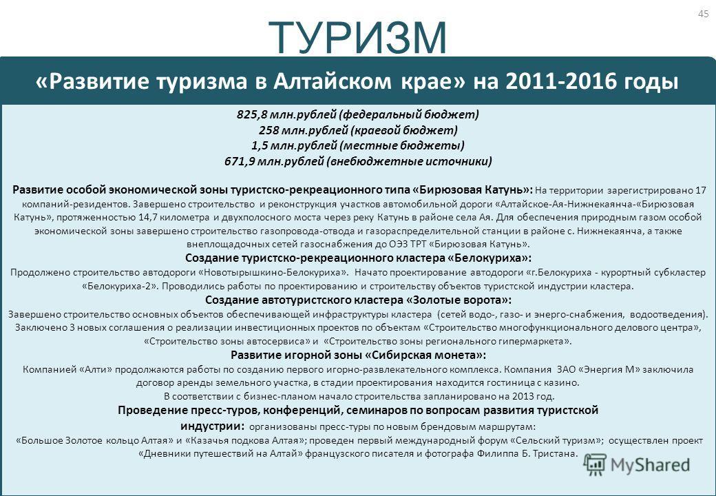825,8 млн.рублей (федеральный бюджет) 258 млн.рублей (краевой бюджет) 1,5 млн.рублей (местные бюджеты) 671,9 млн.рублей (внебюджетные источники) Развитие особой экономической зоны туристско-рекреационного типа «Бирюзовая Катунь»: На территории зареги