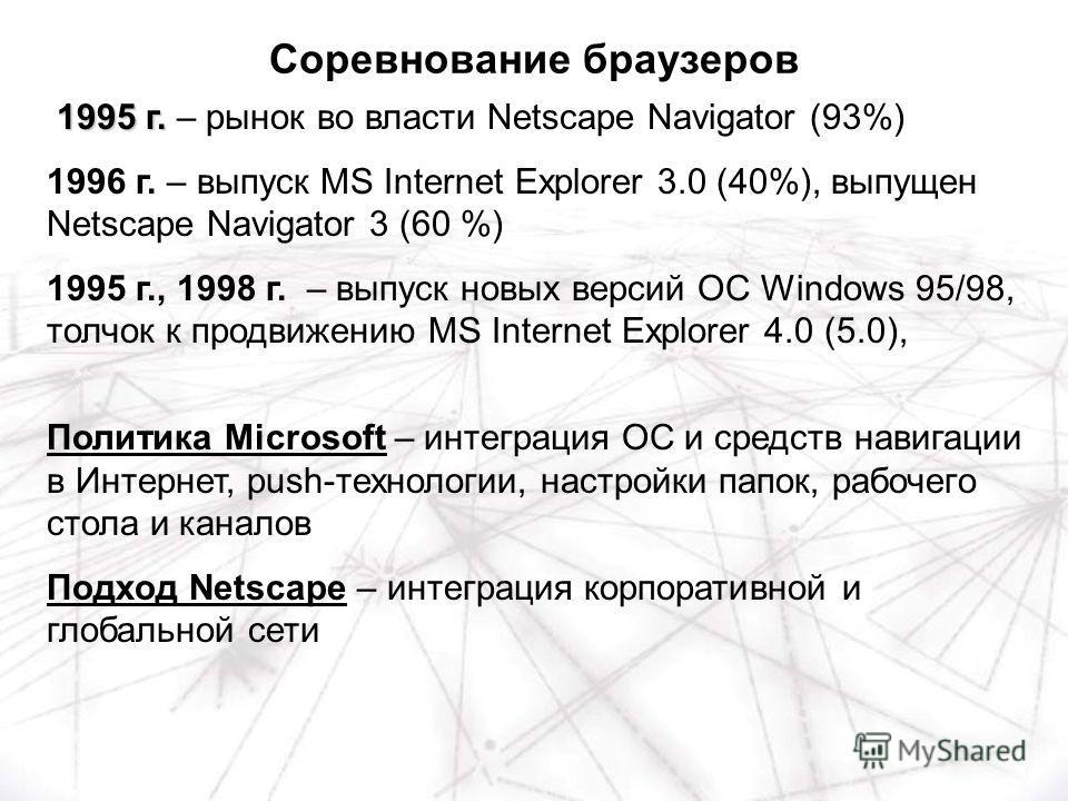 1995 г. 1995 г. – рынок во власти Netscape Navigator (93%) 1996 г. – выпуск MS Internet Explorer 3.0 (40%), выпущен Netscape Navigator 3 (60 %) 1995 г., 1998 г. – выпуск новых версий OC Windows 95/98, толчок к продвижению MS Internet Explorer 4.0 (5.