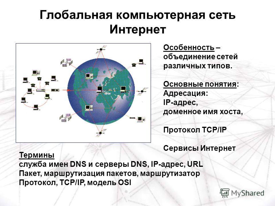 Особенность – объединение сетей различных типов. Основные понятия: Адресация: IP-адрес, доменное имя хоста, Протокол TCP/IP Сервисы Интернет Термины служба имен DNS и серверы DNS, IP-адрес, URL Пакет, маршрутизация пакетов, маршрутизатор Протокол, TC
