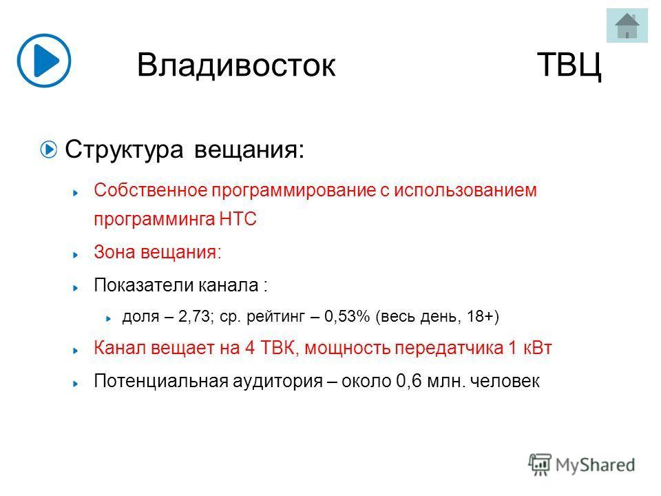 Владивосток ТВЦ Структура вещания: Собственное программирование с использованием программинга НТС Зона вещания: Показатели канала : доля – 2,73; ср. рейтинг – 0,53% (весь день, 18+) Канал вещает на 4 ТВК, мощность передатчика 1 кВт Потенциальная ауди
