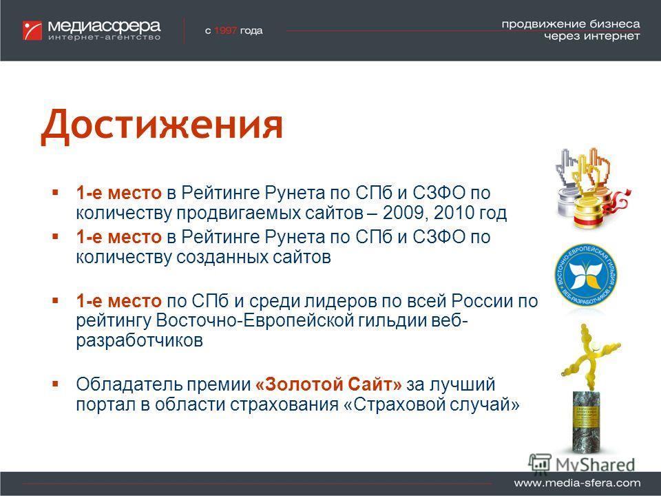 Достижения 1-е место в Рейтинге Рунета по СПб и СЗФО по количеству продвигаемых сайтов – 2009, 2010 год 1-е место в Рейтинге Рунета по СПб и СЗФО по количеству созданных сайтов 1-е место по СПб и среди лидеров по всей России по рейтингу Восточно-Евро